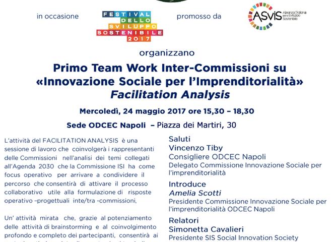 L'Innovazione Sociale per l'Imprenditorialità: strategie per lo Sviluppo Sostenibile